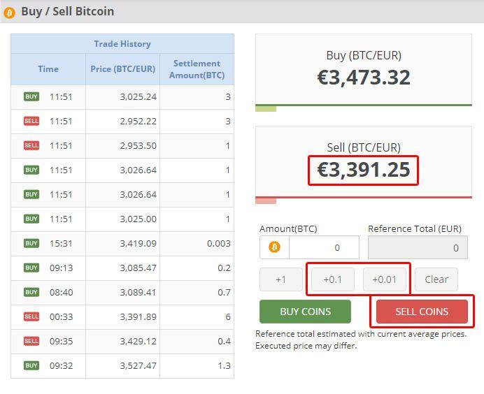 how to buy bitcoin exchange