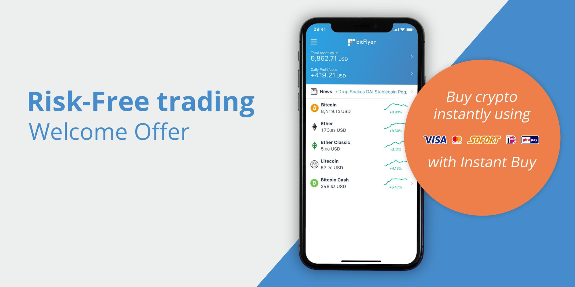 Try bitFlyer risk-free until December 22nd - we will cover your losses up to €50 maximum!